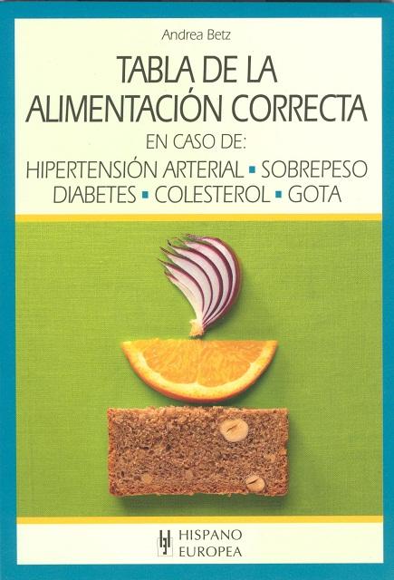 TABLA DE LA ALIMENTACION CORRECTA